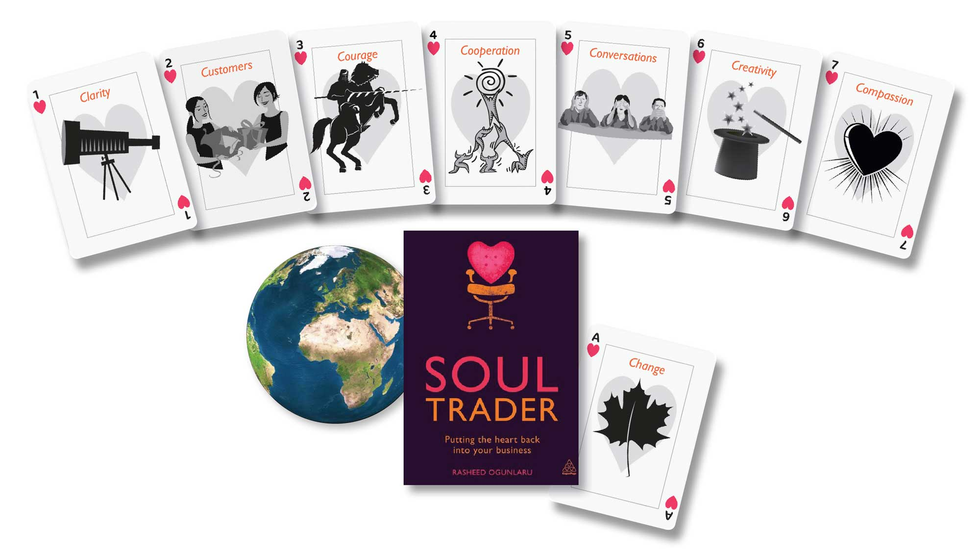 A new approach to business:  7 Soul Trader steps / principles